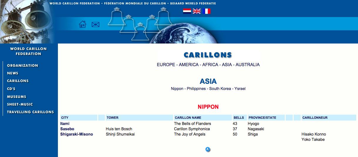 http://carillon.org/eng/dynamic_frame_eng.htm?http://carillon.org/eng/actueel/barcelona_2.htm